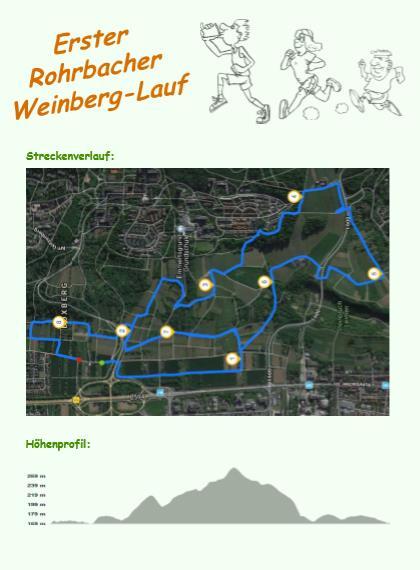 1. Rohrbacher Weinbergslauf 2018 Streckenverlauf